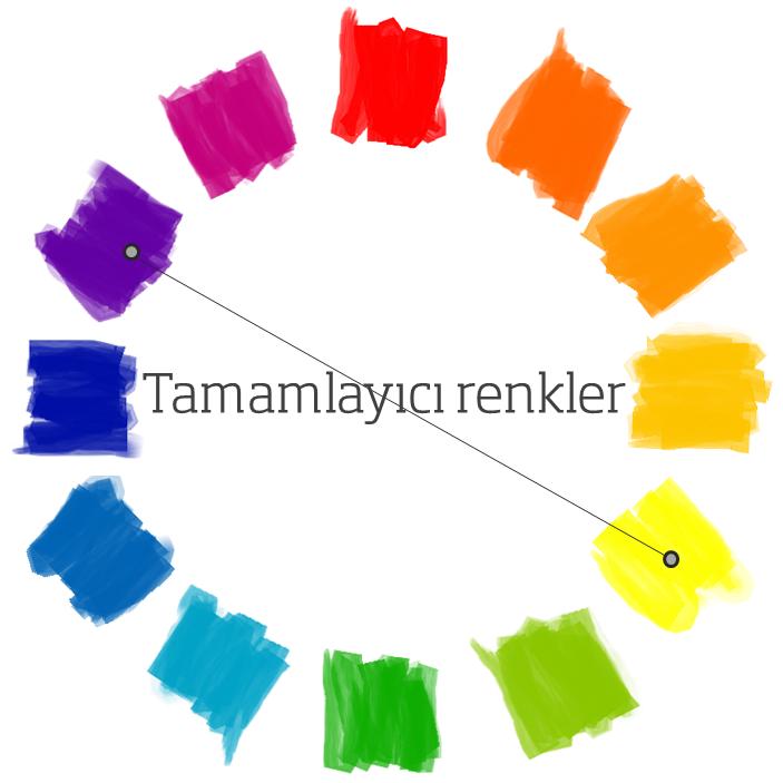 tamamlayıcı renk armonisi