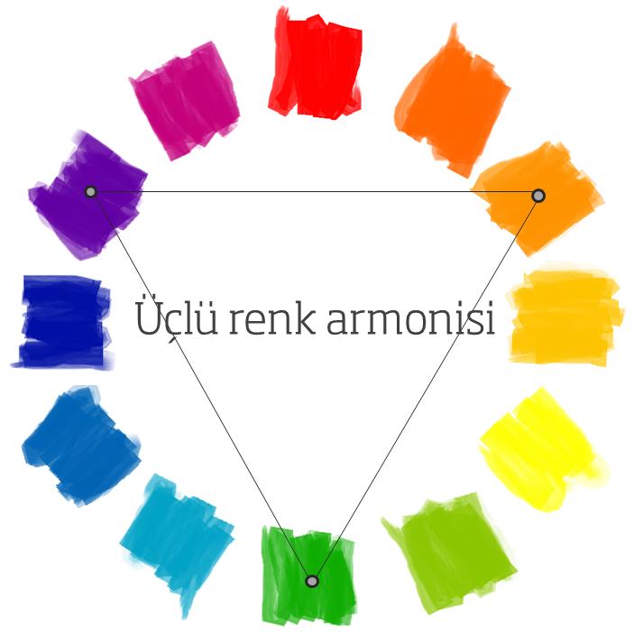üçlü renk armonisi